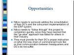 opportunities