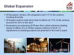 global expansion15