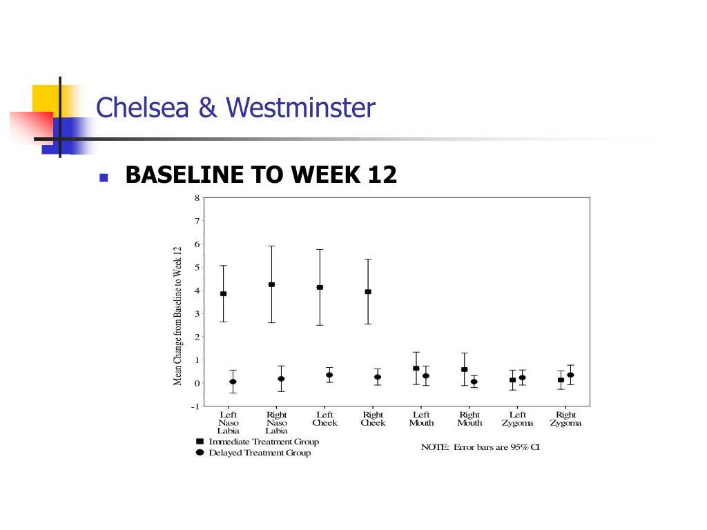 Chelsea & Westminster