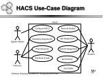 hacs use case diagram