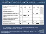 variability of results across programs and populations