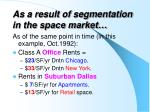 as a result of segmentation in the space market