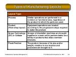 types of manufacturing layouts