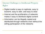 internet challenges to intellectual property rights