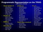 programmatic representation on the trwg crisp database 2000 2006