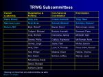 trwg subcommittees