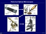historical optical microscopes
