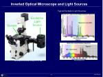 inverted optical microscope and light sources