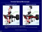inverted optical microscope35