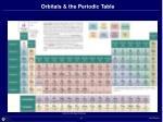 orbitals the periodic table