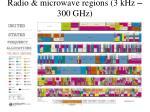 radio microwave regions 3 khz 300 ghz
