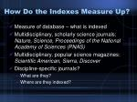 how do the indexes measure up