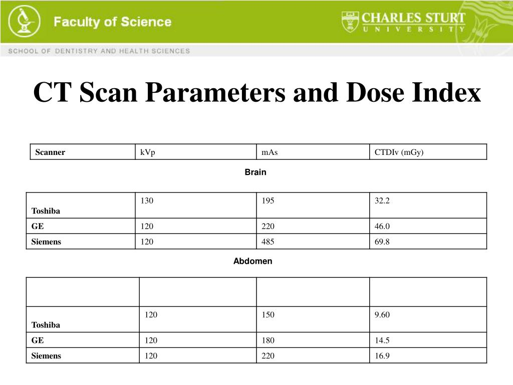 CT Scan Parameters and Dose Index