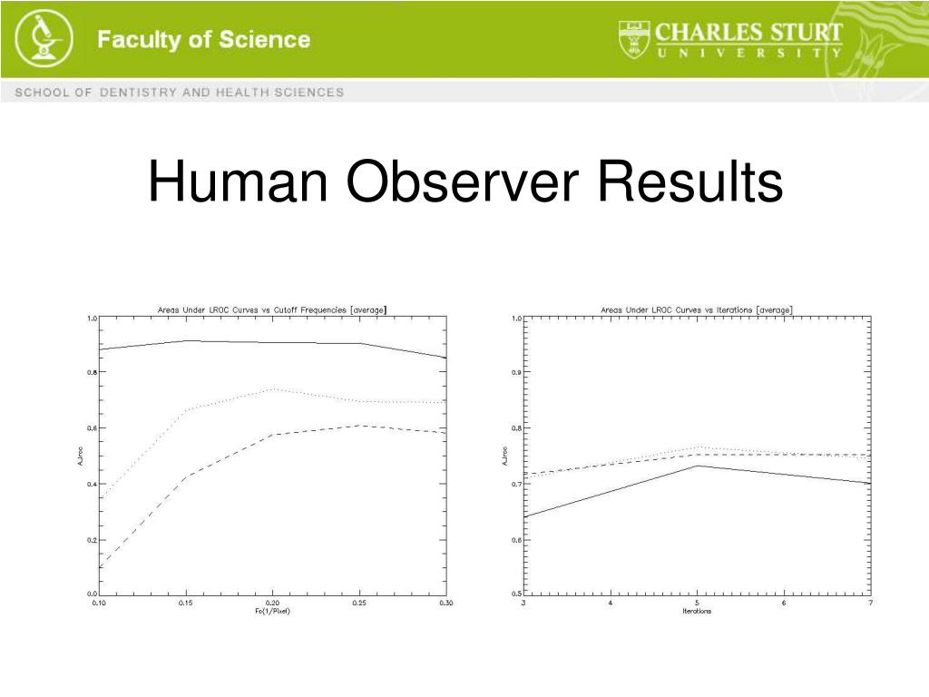 Human Observer Results
