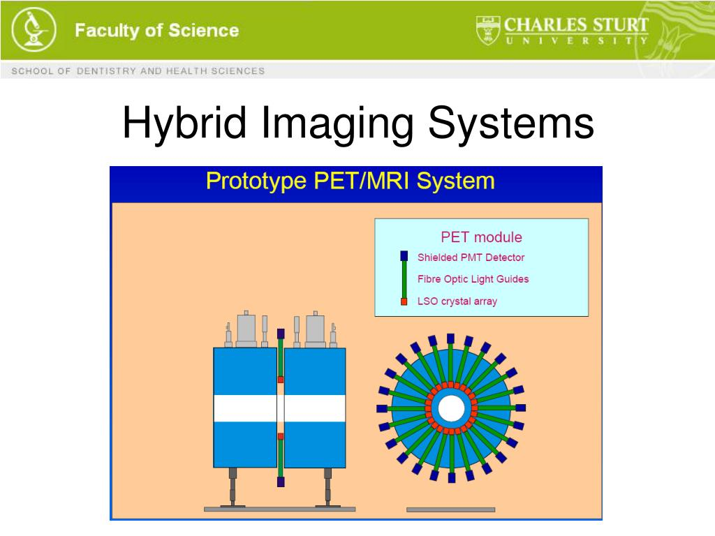 Hybrid Imaging Systems