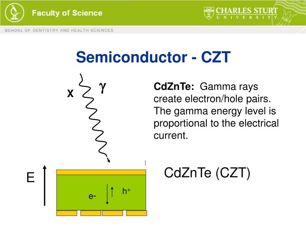 Semiconductor - CZT