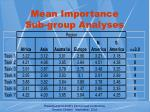 mean importance sub group analyses