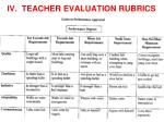 iv teacher evaluation rubrics