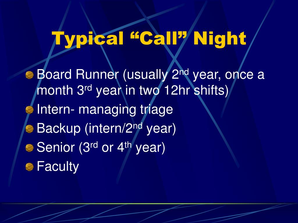 """Typical """"Call"""" Night"""