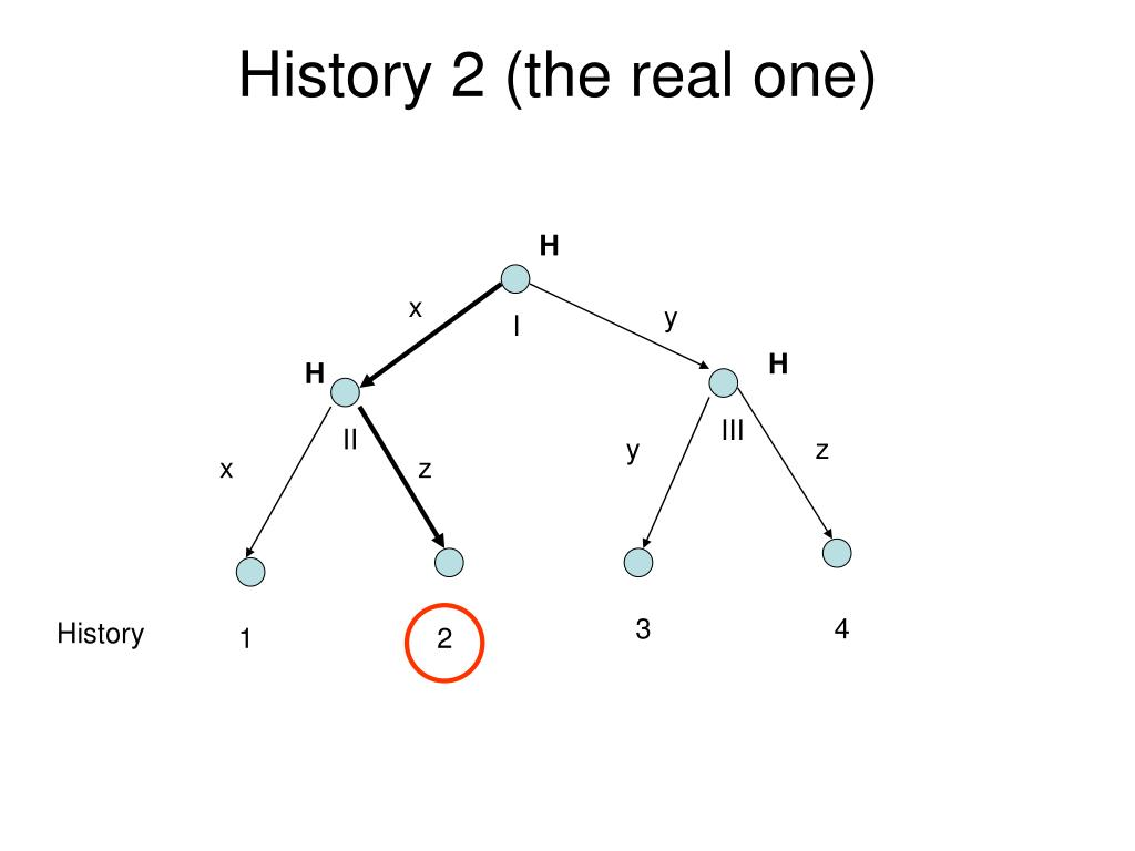 History 2 (the real one)