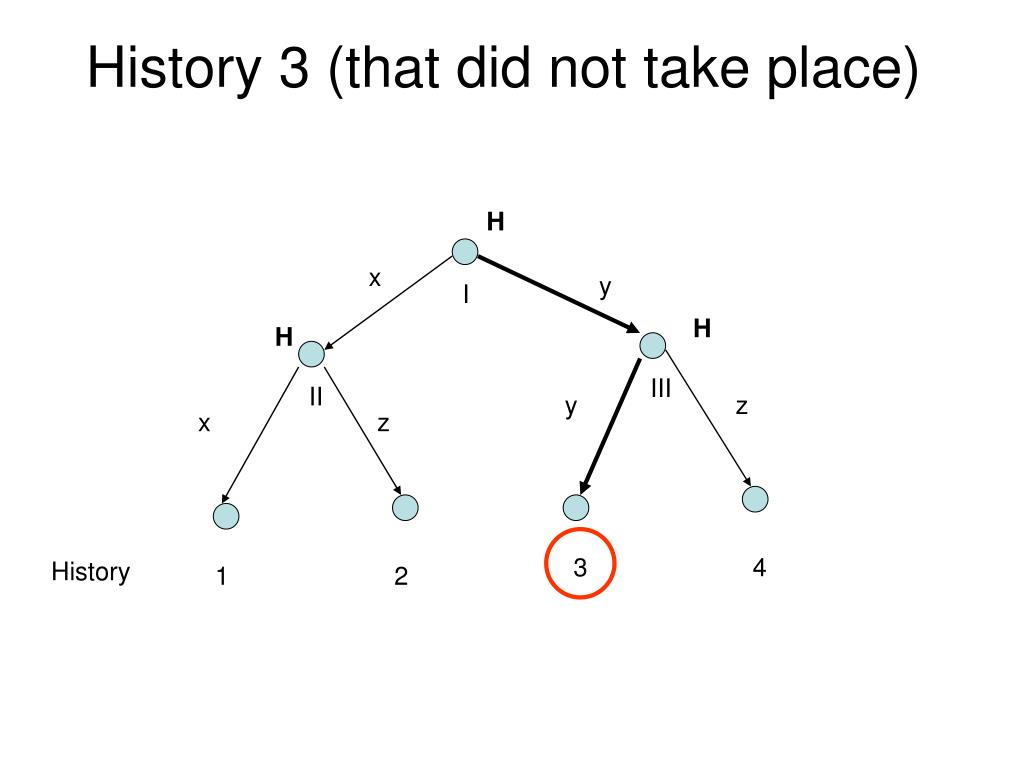 History 3 (that did not take place)