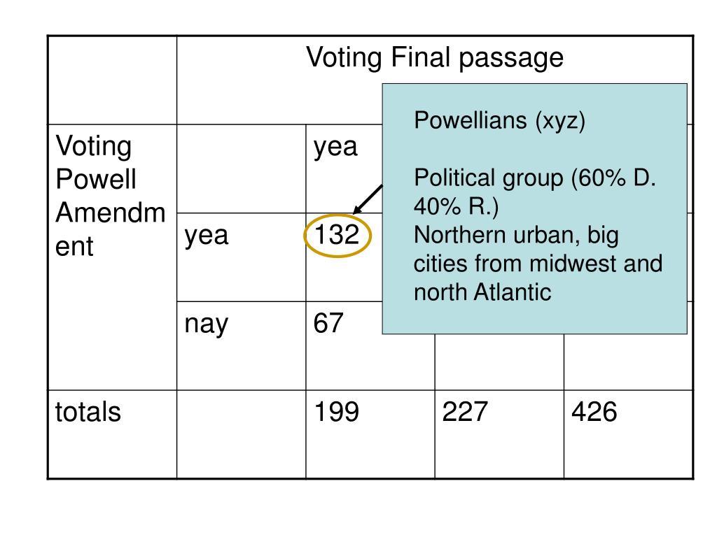 Powellians (xyz)