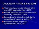 overview of activity since 2005