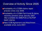 overview of activity since 20054
