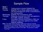 sample flow