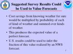 suggested survey results could be used to value forecasts