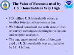 the value of forecasts used by u s households is very high