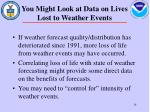 you might look at data on lives lost to weather events