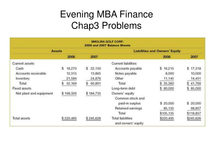 Evening mba finance chap3 problems3