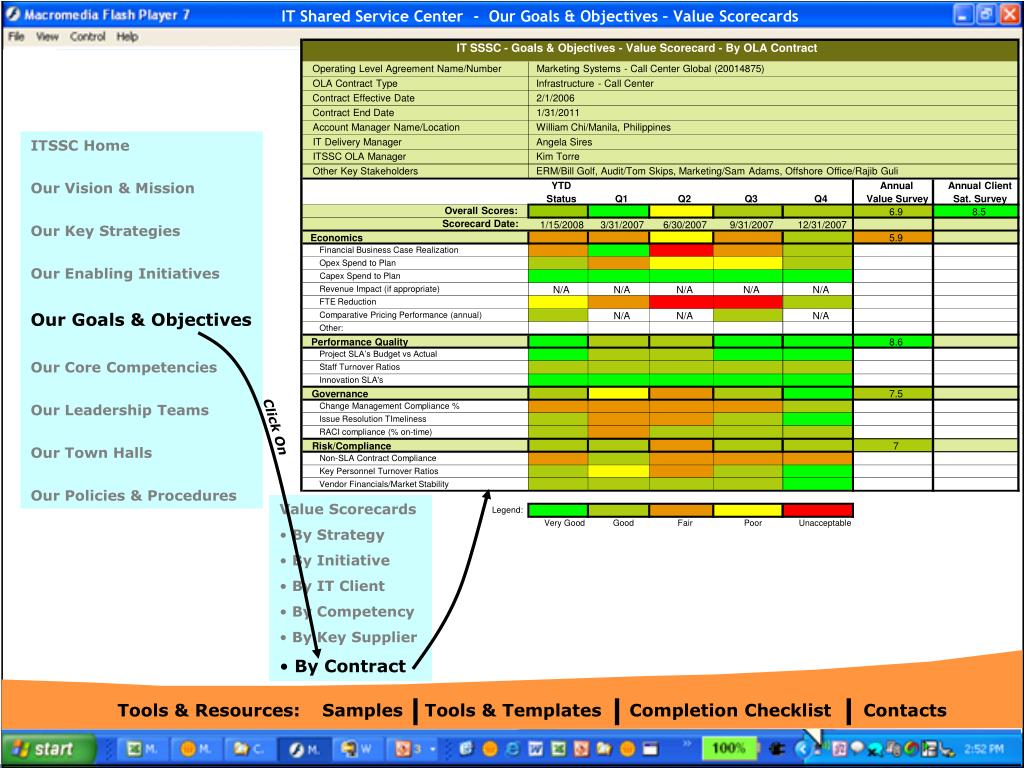 IT SSSC - Goals & Objectives - Value Scorecard - By OLA Contract
