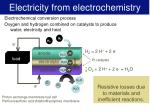 electricity from electrochemistry