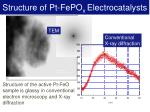 structure of pt fepo x electrocatalysts