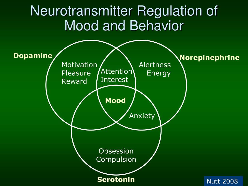 Neurotransmitter Regulation of Mood and Behavior