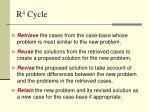 r 4 cycle