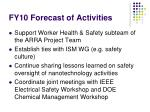 fy10 forecast of activities