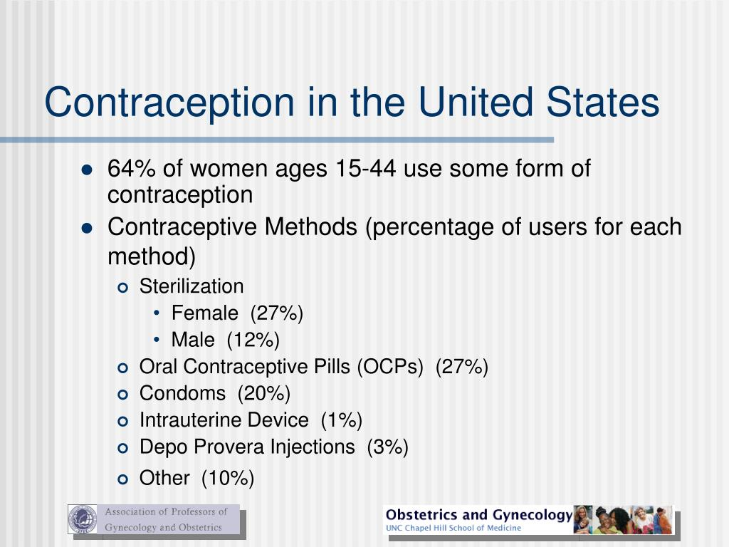 Contraception in the United States
