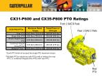 cx31 p600 and cx35 p800 pto ratings