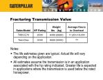 fracturing transmission value26