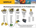 mechanical transmission t c product line