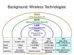 background wireless technologies
