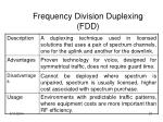 frequency division duplexing fdd