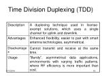time division duplexing tdd