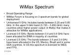 wimax spectrum