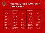 pregnancy rates 1998 cohort 1998 2001