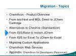 migration topics64