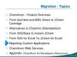 migration topics81